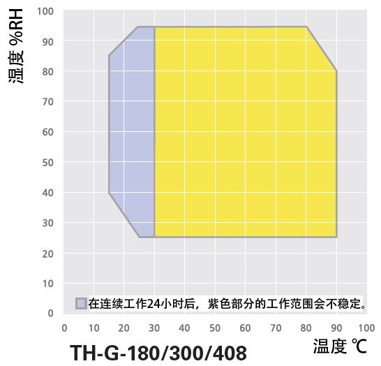 Th-G.jpg