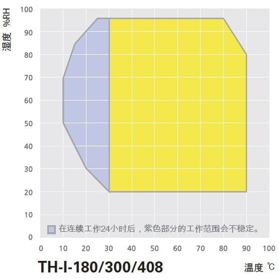 TH-I.JPG