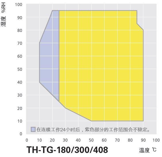 TH0TG-1.JPG