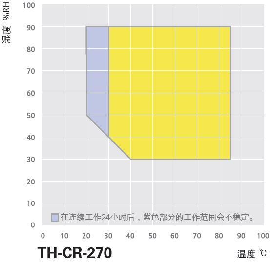TH-CR.JPG