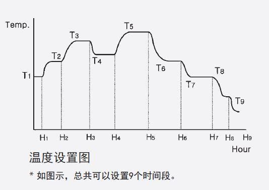 GC graph.JPG